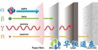 辐射、电离辐射、电磁辐射你分得清吗?